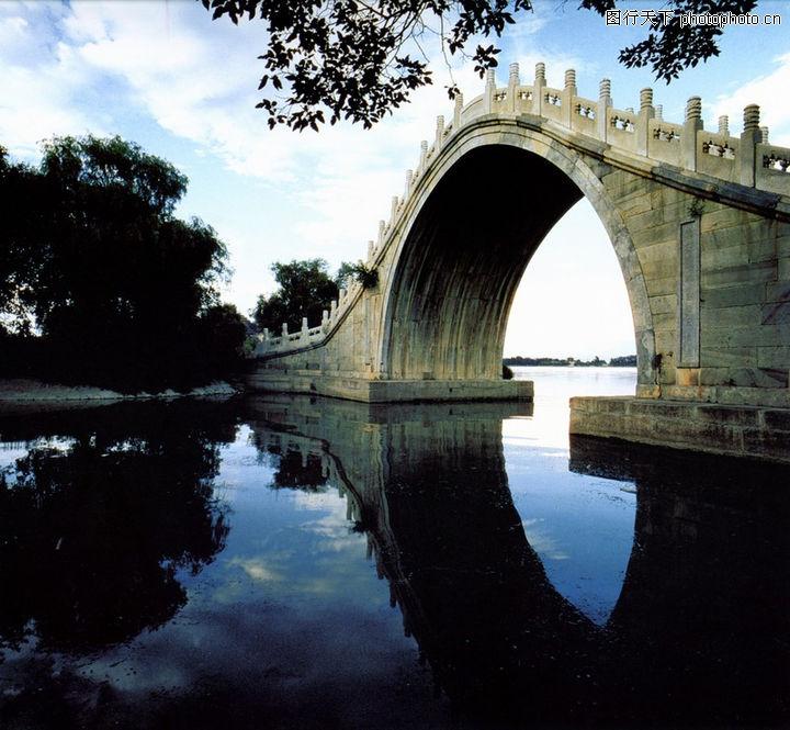 北京颐和园,中国图片,弓桥 桥墩 风景 颐和园 清朝,北京颐和园0123