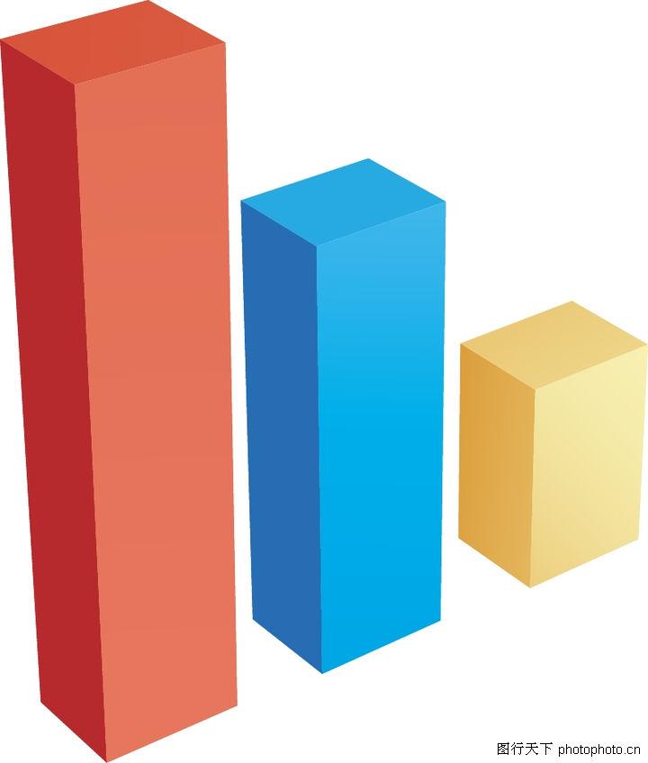 数据图 柱形图