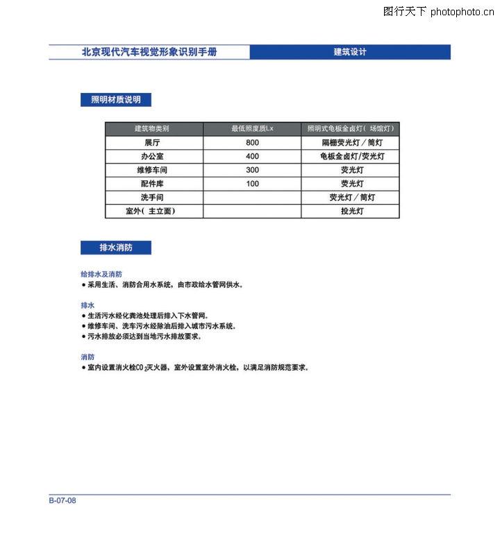 北京现代汽车 整套vi矢量素材 表格 排水规范