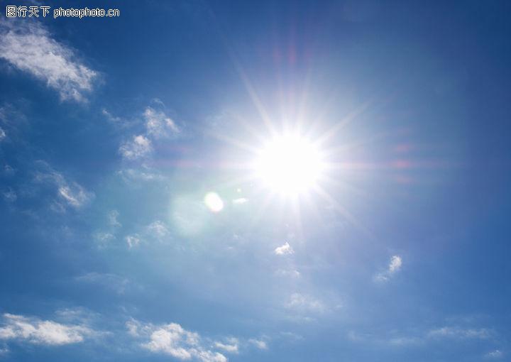鸟览蓝天白云,自然风景,烈日 夏天 云朵,鸟览蓝天白云0040